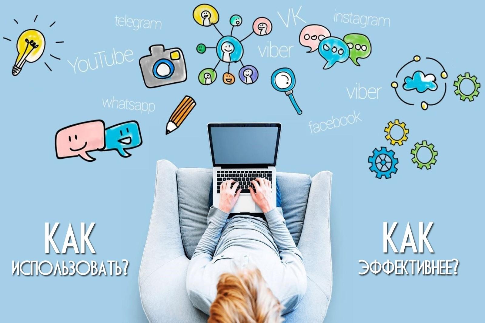 Интернет маркетинг и его суть