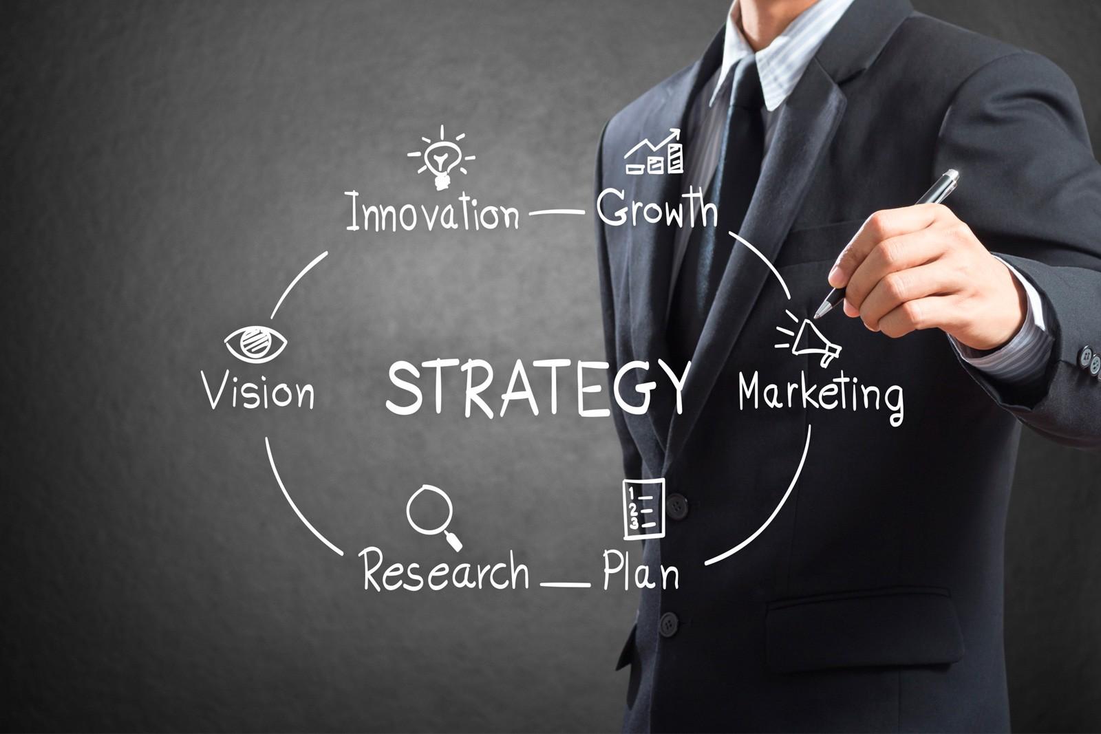 Вам нужна стратегия