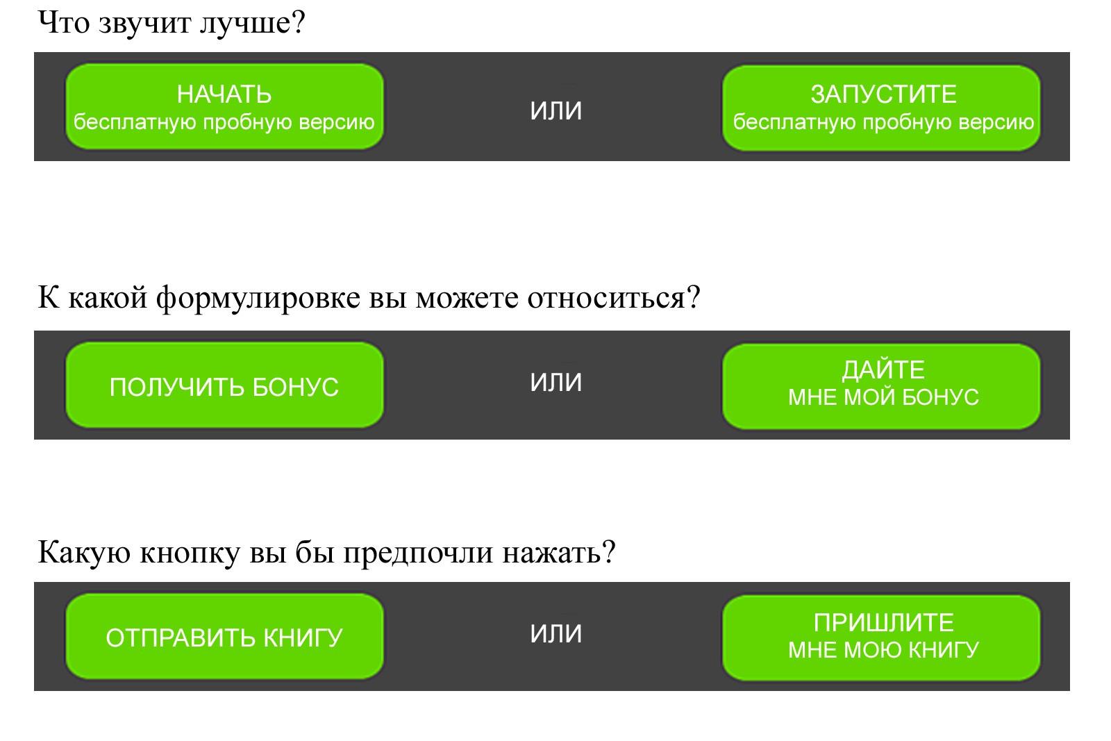 Сплит-тест кнопки подписки